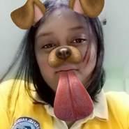 rudelizas's profile photo