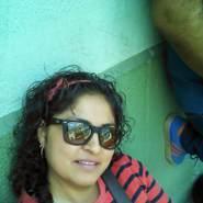 ivania410029's profile photo
