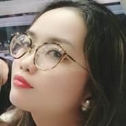 nguyenn161's profile photo