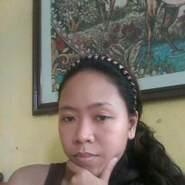 geland183509's profile photo