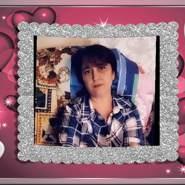 gulyap743544's profile photo