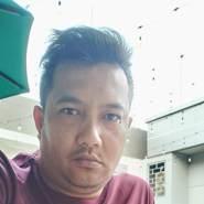 edys901's profile photo