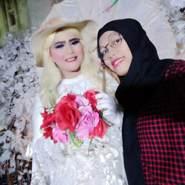 retno873170's profile photo