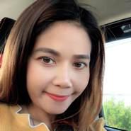 Nongparnaka's profile photo