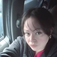 wildflowerblue's profile photo