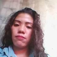anilgs504646's profile photo