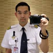 ahmad23dolands's profile photo