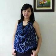 ycindrab's profile photo