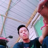 sandyn90048's profile photo