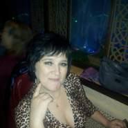 nadezhda573501's profile photo
