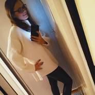 izabelah6's profile photo