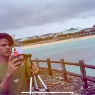 gyanprasads's profile photo