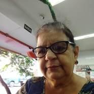 iracimariaalvrsdias's profile photo
