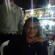 esmeraldac383041's profile photo