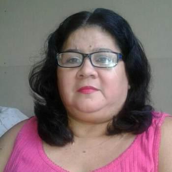 hildaalvarado_Atlantida_Single_Female
