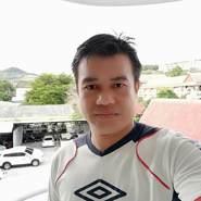 user_auh72's profile photo