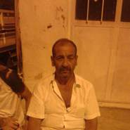sabrip117887's profile photo