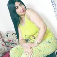 manarita702946's profile photo