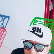 pinzone's profile photo