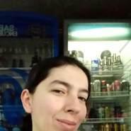 brendac543803's profile photo