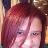 marisolm898857's profile photo