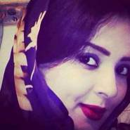 ninan04's profile photo