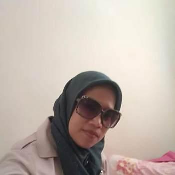 tari788_Nusa Tenggara Barat_Single_Female