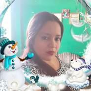 dianat689674's profile photo