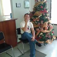 ritchier560756's profile photo