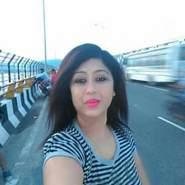 usha729966's profile photo