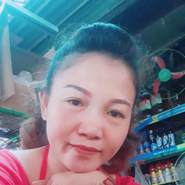 doanvuthuyvan91's profile photo
