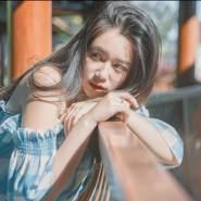 hanabin's profile photo