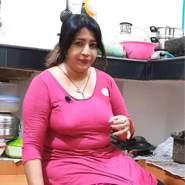 anjaliiiiiiii's profile photo