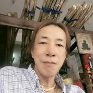 oukritt's profile photo