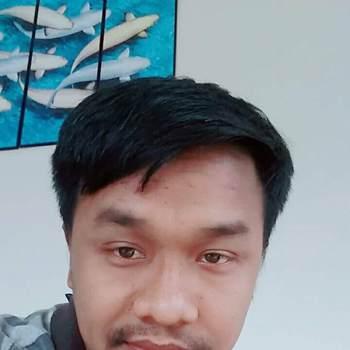 passkron22_Nakhon Ratchasima_Độc thân_Nam