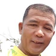 wawank204's profile photo