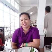 opheliab418478's profile photo