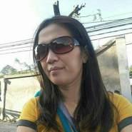 milaw81's profile photo