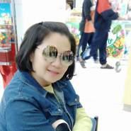 user_ovljs18's profile photo