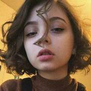 anika242778's profile photo