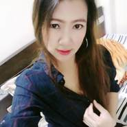 panisao573124's profile photo