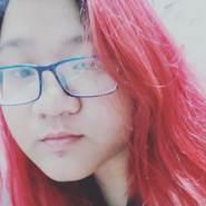 sqnonredaggbznje's profile photo