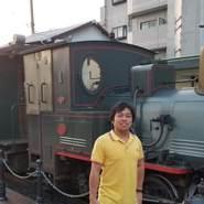 gregoriof359925's profile photo