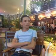 cuongi133582's profile photo