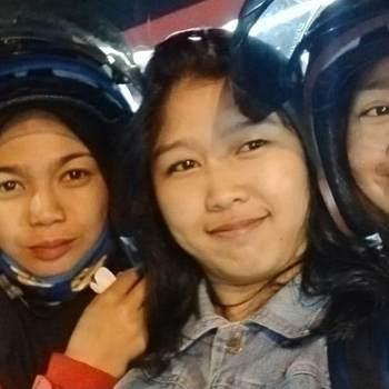 fadilah978630_Jawa Barat_Single_Female