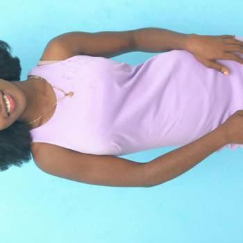 ainizelaf_Sao Tome_Single_Female