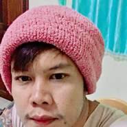 pannawato's profile photo