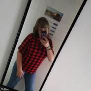 tereza806038's profile photo