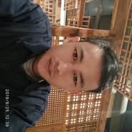 iskandarm620227's profile photo