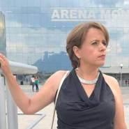 janneth773586's profile photo